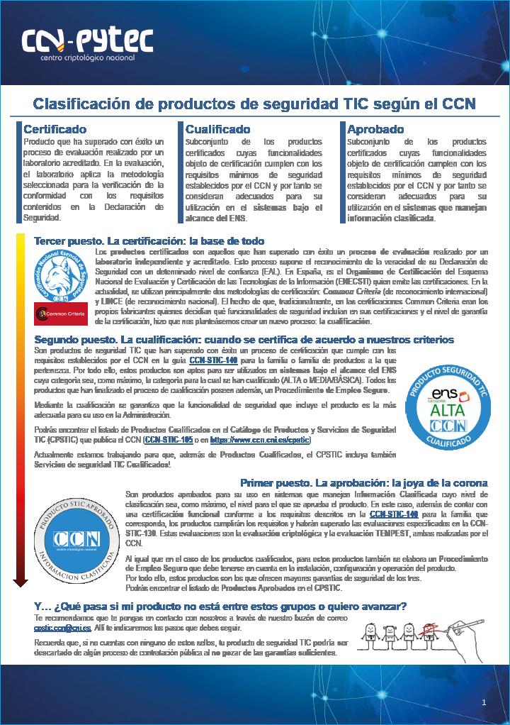 Click para ampliar infografía